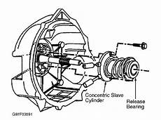 download car manuals 2002 gmc sonoma transmission control i need instructions on how to replace the clutch actuator on a 2002 gmc sonoma