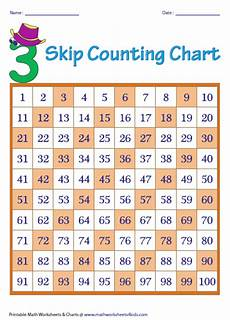 hundreds chart skip counting worksheets 11898 skip counting by 3s worksheets