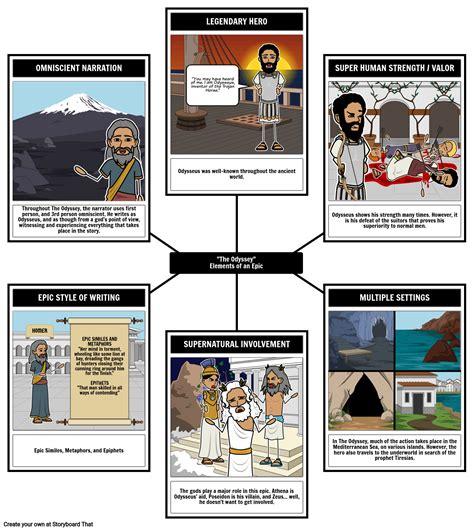 The Odyssey Short Story