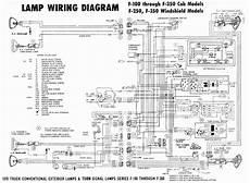 brake light wiring diagram chevy manual chevy silverado tail light wiring diagram collection wiring diagram sle