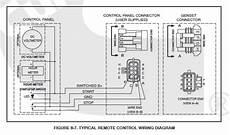 Onan 4000 Wiring Diagram