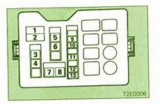 mitsubishi fuse box diagram fuse box mitsubishi 1994 pajero 2 8td diagram