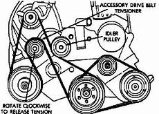 99 plymouth engine diagram 1995 plymouth acclaim 3 0l serpentine belt diagram serpentinebelthq