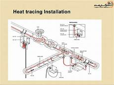 heat trace wiring diagram electrical heat tracing