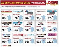drive le moins cher les drives les moins chers de par enseigne olivier dauvers