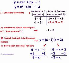 how to solve quadratic equation by factoring video tutorial practice problems plus worksheet