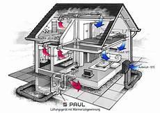 kontrollierte wohnraumlüftung mit wärmerückgewinnung gail heizung sanit 228 r solar