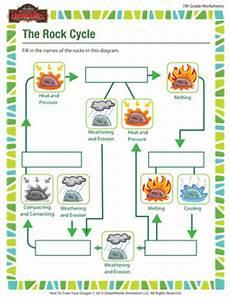 science worksheets rocks 12368 the rock cycle printable science worksheet school of dragons
