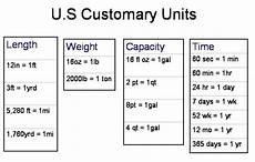 customary measurement length worksheets 1514 measurement conversion charts mrs jenkins 5th grade