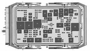 Chevrolet Malibu 2017 – Fuse Box Diagram  CARKNOWLEDGE