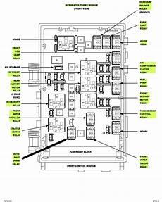 2006 Dodge Grand Caravan Fuse Diagram 2006 dodge caravan fuse box i can t find the fuse box my