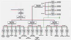 Installation électrique Belgique Sch 233 Ma Installation 233 Lectrique D Une Maison Belgique