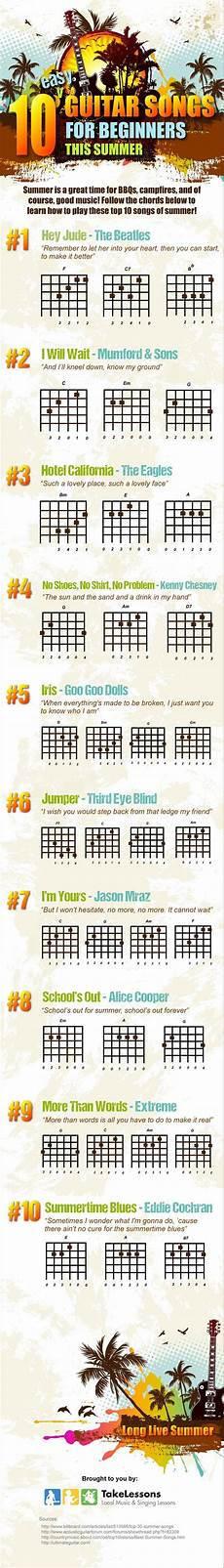 beginner songs to learn on guitar 10 easy guitar songs for beginners this summer maybe one day soon i ll learn to play again