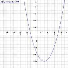 quadratische funktionen pr 252 fungsaufgabe graph