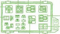 1993 Toyotum Camry Engine Fuse Box Diagram by 1998 Toyota Camry Fuse Box Diagram Circuit Wiring Diagrams