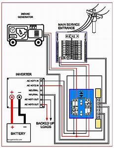gentran transfer switch wiring diagram whole house generator transfer switch wiring diagram wiring collection