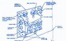 1957 chevy fuse panel diagram chevrolet bel kick pad 1958 fuse box block circuit breaker diagram 187 carfusebox