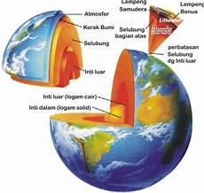 Penjelasan Lengkap Struktur Lapisan Litosfer Dan Batuan