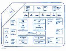 Hyundai Accent 1995 Fuse Box by Hyundai Elantra 2000 Fuse Box Block Circuit Breaker
