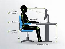 ergonomic home office furniture basic ergonomics for your home office chatelaine