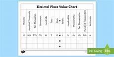 decimal worksheets twinkl 7312 decimal place value chart worksheet activity sheet