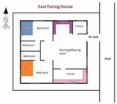 house plans according to vastu home plan according to vastu plougonver com