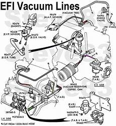 91 ford bronco fuel line diagram ford f 150 questions is there a diagram for vacuum hoses on 1990 f150 efi 5 0 litre cargurus
