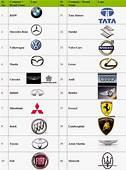 Car Brands Logo  Joy Studio Design Gallery Best