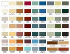 couleur de peinture pour volets en bois maisons volets bois de couleur nuancier peinture
