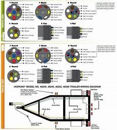 tow hitch wiring diagram uk tilhenger pkw anh 228 nger wohnmobil selbstausbau und wohnwagen