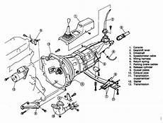 Repair Guides Manual Transmission Manual