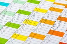 Wann Werden Punkte Gelöscht - punkteverfall in flensburg wann verj 228 hren punkte in