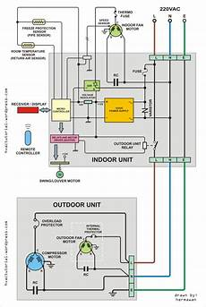 electrical wiring diagram of split ac 12 diagram kelistrikan pendingin udara blog ppart