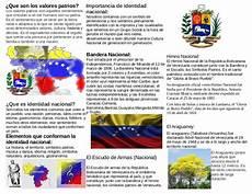 mapa mental sobre la identidad nacional venezolana triptico de los valores patrios de venezuela