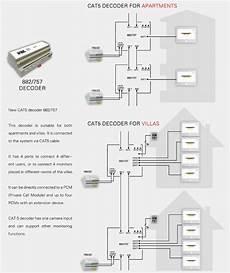 Urmet Intercom Wiring Diagram Urmet Domus Urmet 1150 1
