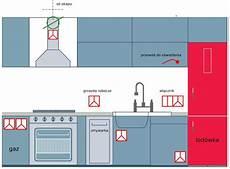 instalacja elektryczna w kuchni instalacje w kuchni kuchenny com pl