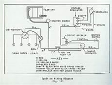 Gp Engine Do We Need A Resistor G503 Vehicle