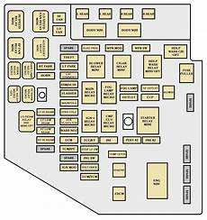 Cadillac Cts 2003 Fuse Box Diagram Auto Genius