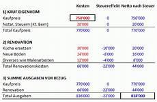 vermietete eigentumswohnung steuerlich absetzen beispiel hochwertige baustoffe kosten renovierung eigentumswohnung