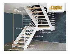 treppen berechnen formeln und tipps ǀ stadler treppenblog