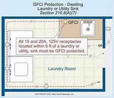 Gfci In Laundry Room