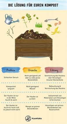 richtig kompostieren tipps tricks rund um den eigenen