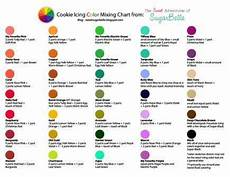 Bore Gel Mixing Chart Color Mixing Icing Chart Edible Crafts