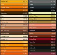 the new formula montana gold spray paint color chart 204 shades 171 that s the hookup it s