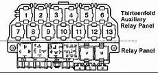 2001 jetta fuse box location vw polo starter motor relay location wallpaperzen org