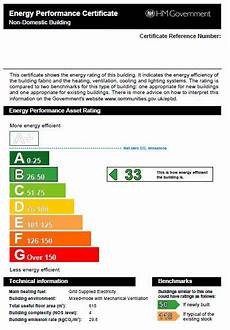 Changes To Energy Performance Certificates Emsmastery
