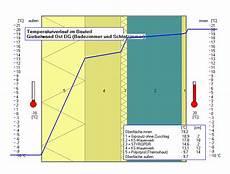 lisser ingenieure hannover energiemanagement