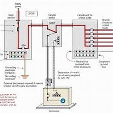 3 phase manual changeover switch wiring diagram generator transfer sw electrical wiring