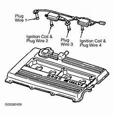 spark plug diagram spark plug wiring diagram for a 2 4 kia optima