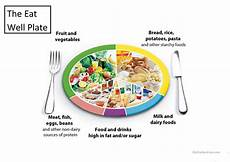the eatwell plate and food groups worksheet free esl printable worksheets made by teachers